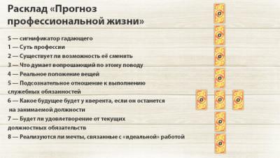 Восьмерка Посохов в раскладах на финансы и работу