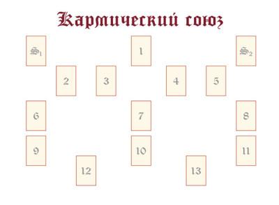 Восьмерка Жезлов в гаданиях на любовь и отношения