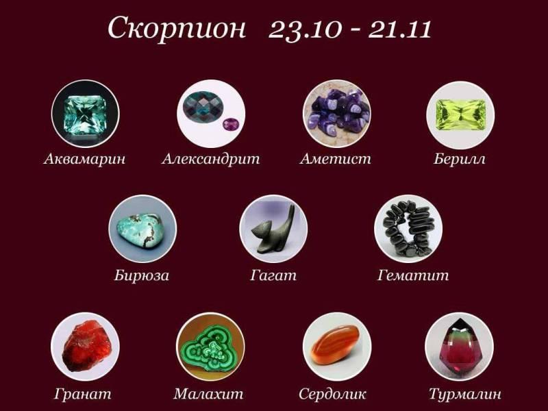 Камни для Скорпионов-мужчин